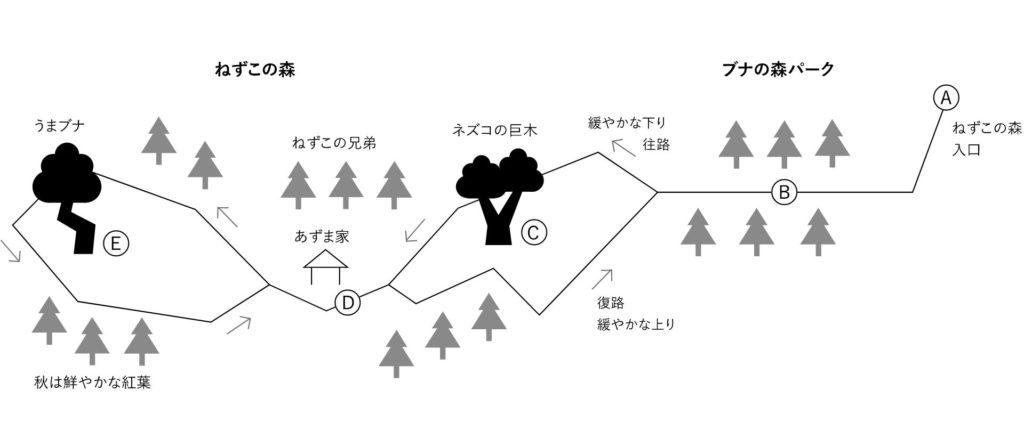 Hakuba Iwatake Summer - nezuco no mori map