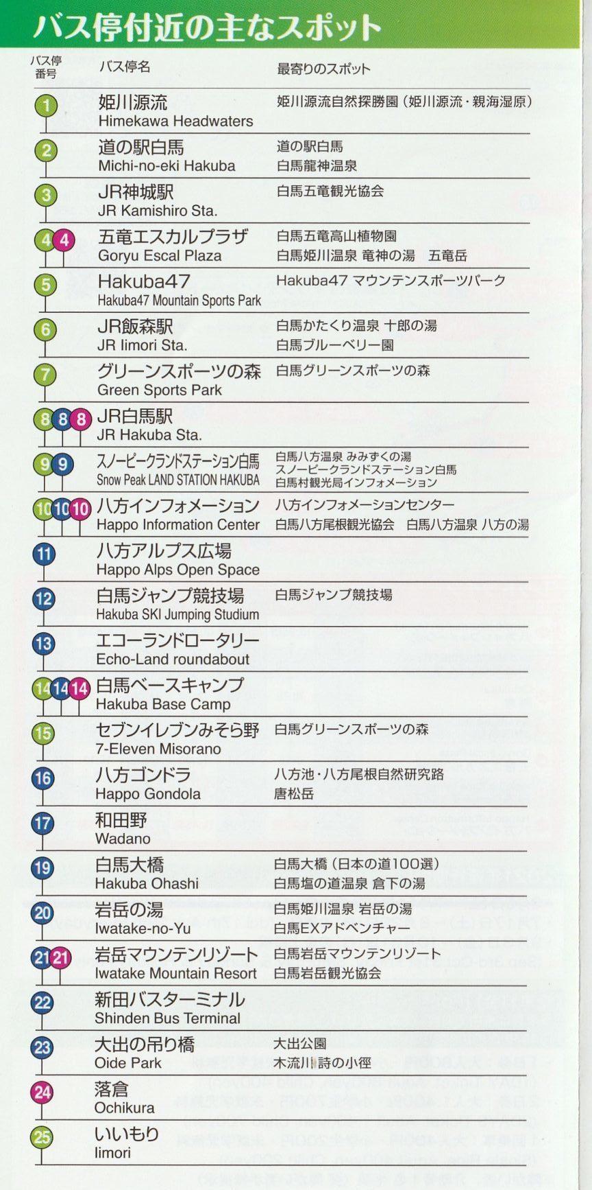 2021 Hakuba Summer Shuttle Timetable